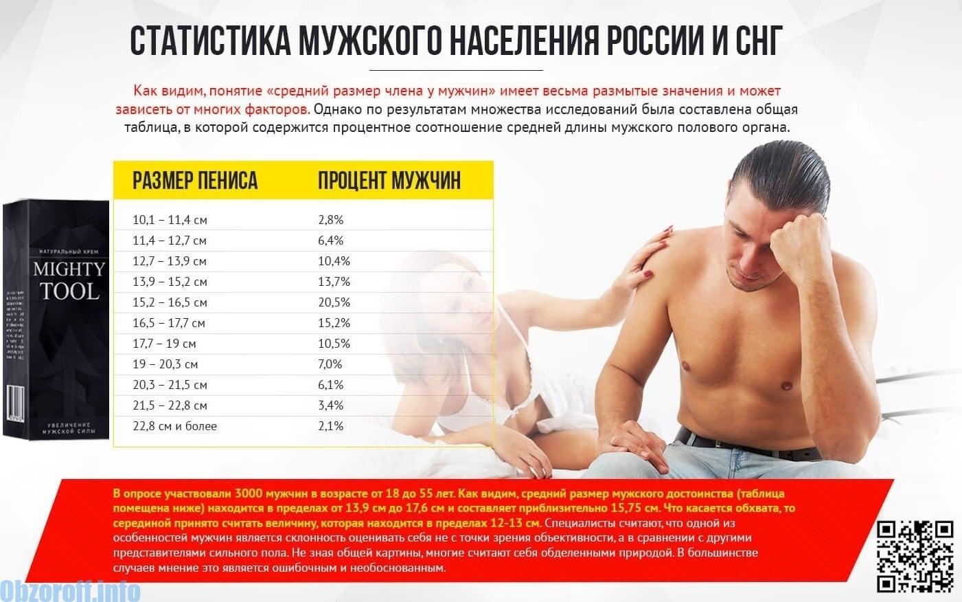 care era numele penisului în Rusia care hrană mărește erecția