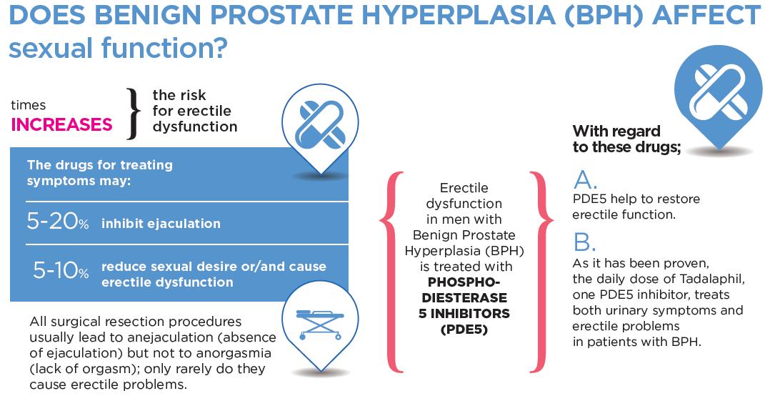 prostatita simptome erectie proasta erecția dispare în timpul schimbării pozițiilor