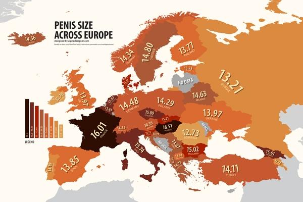 măsura dimensiunii penisului