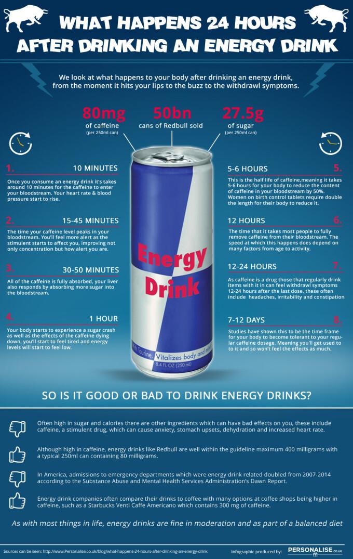 erecție cu băuturi energizante