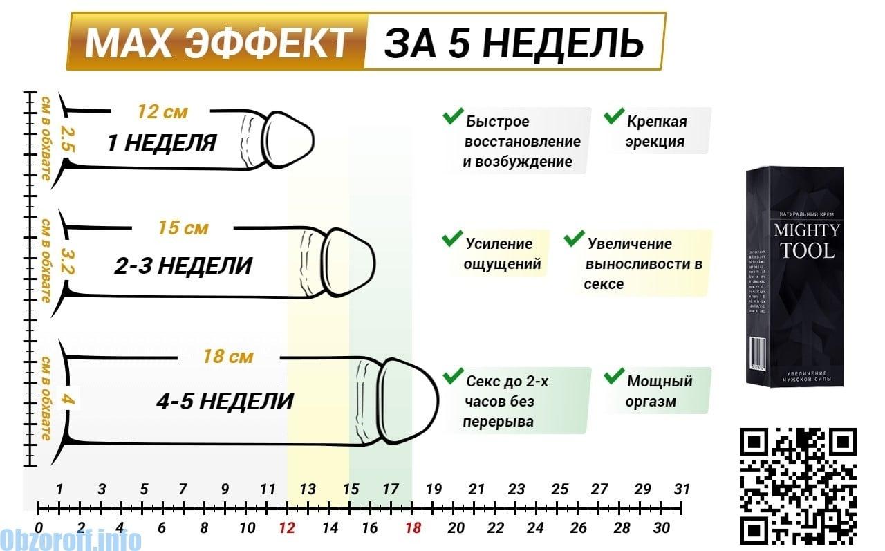 cum să știi dimensiunea penisului produse și preparate pentru erecție